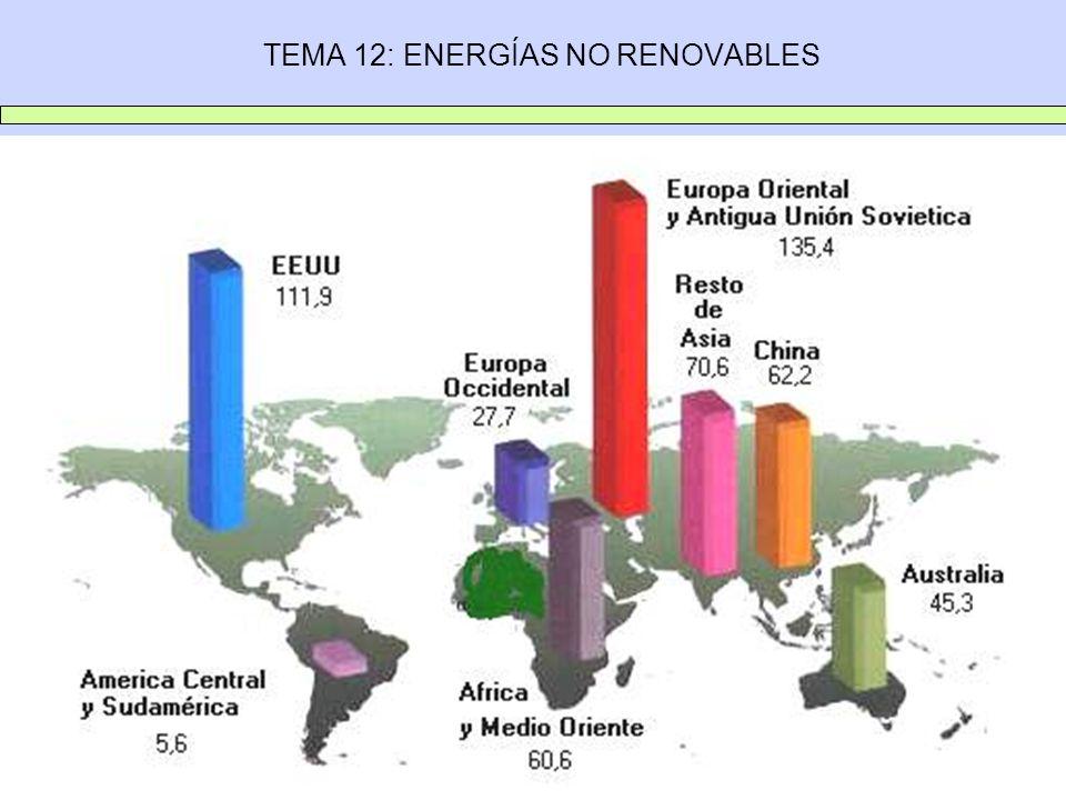 TEMA 12: ENERGÍAS NO RENOVABLES