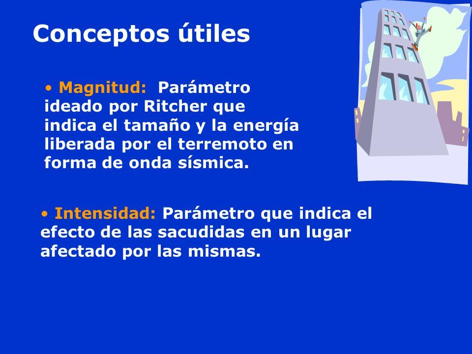Conceptos útiles Magnitud: Parámetro ideado por Ritcher que indica el tamaño y la energía liberada por el terremoto en forma de onda sísmica.