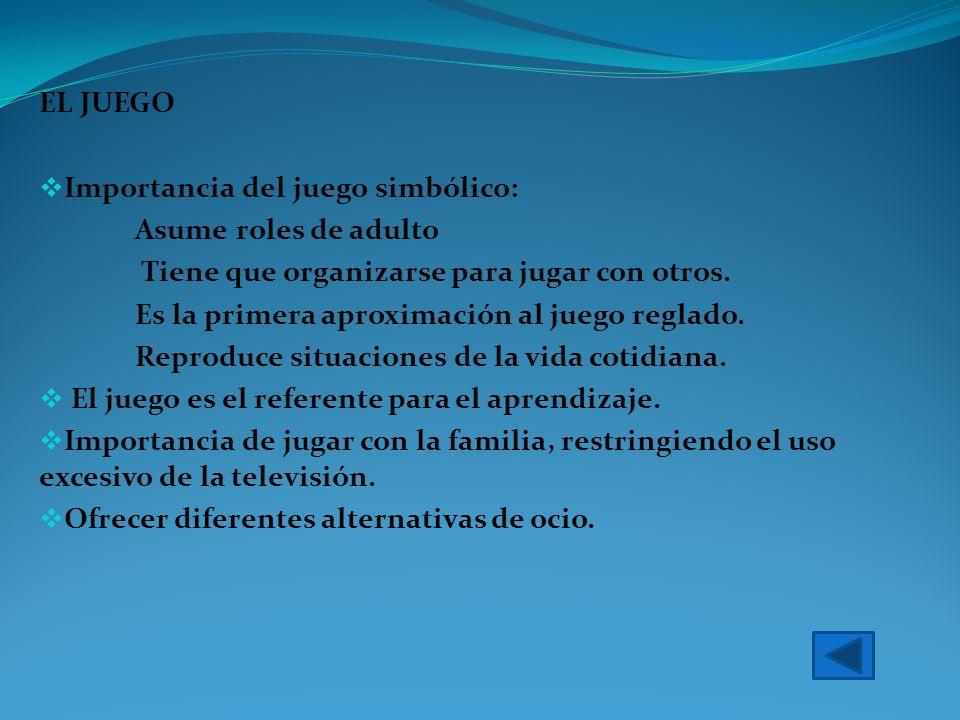 EL JUEGO Importancia del juego simbólico: Asume roles de adulto. Tiene que organizarse para jugar con otros.