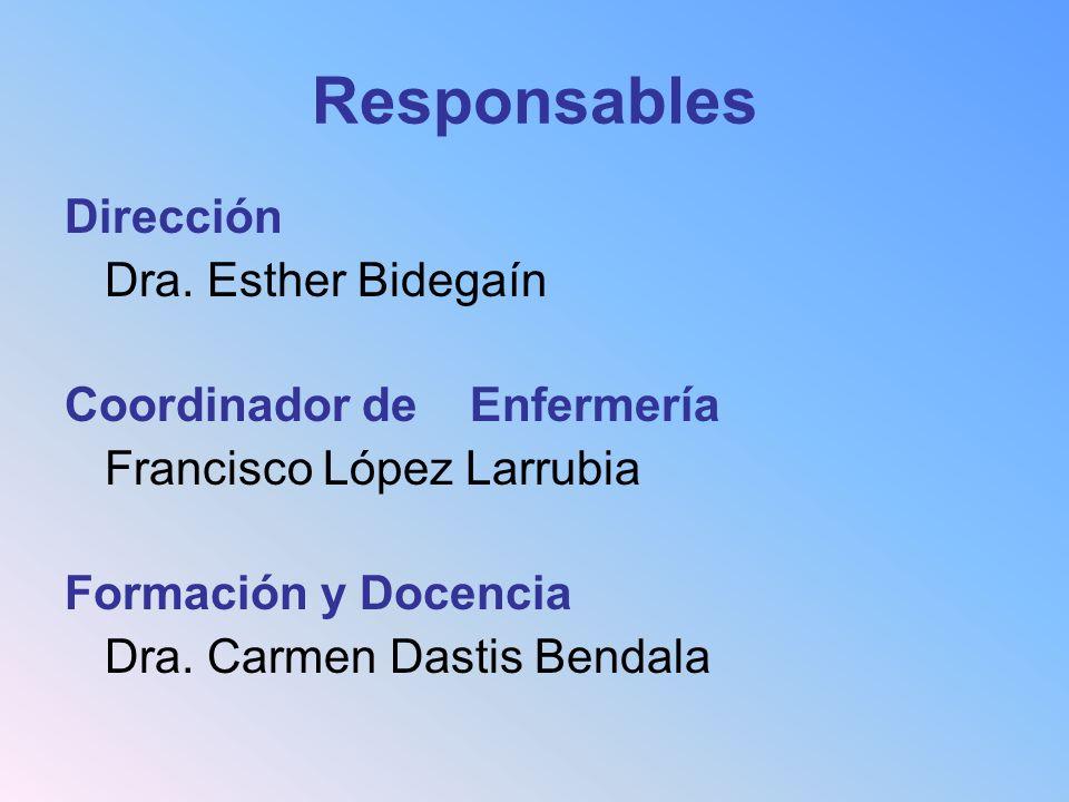Responsables Dirección Coordinador de Enfermería Formación y Docencia