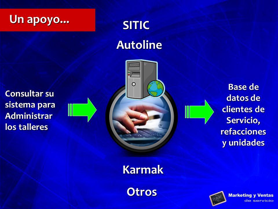 Base de datos de clientes de Servicio, refacciones y unidades