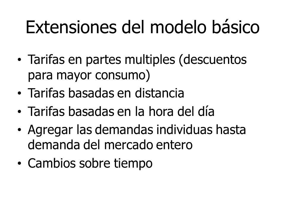 Extensiones del modelo básico