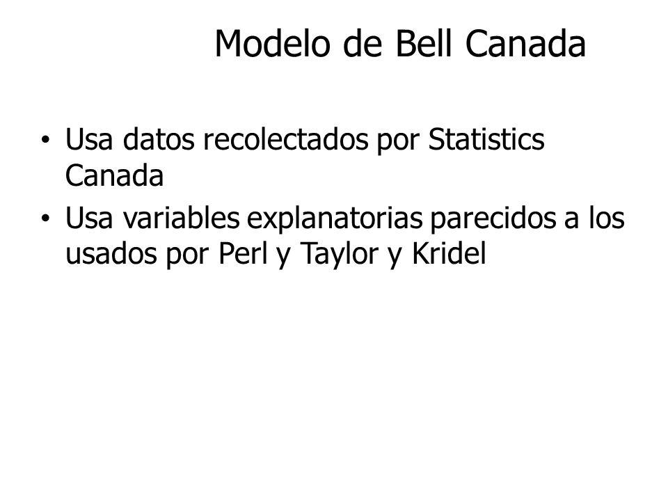 Modelo de Bell Canada Usa datos recolectados por Statistics Canada
