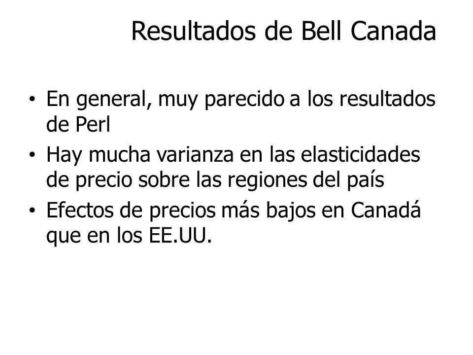 Resultados de Bell Canada