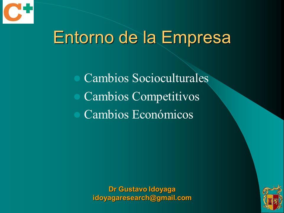 Entorno de la Empresa Cambios Socioculturales Cambios Competitivos
