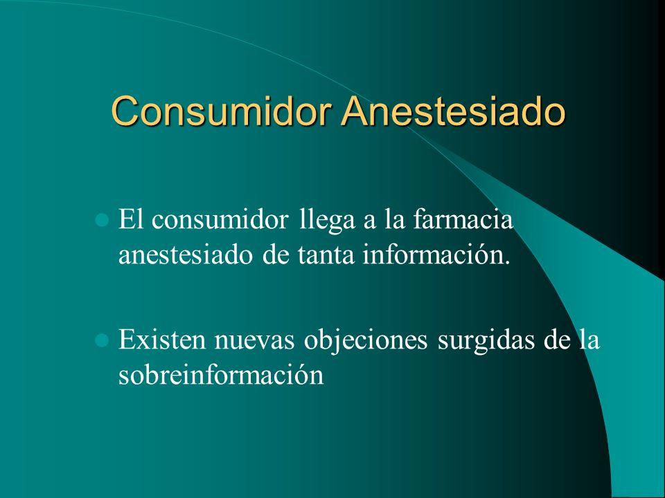 Consumidor Anestesiado