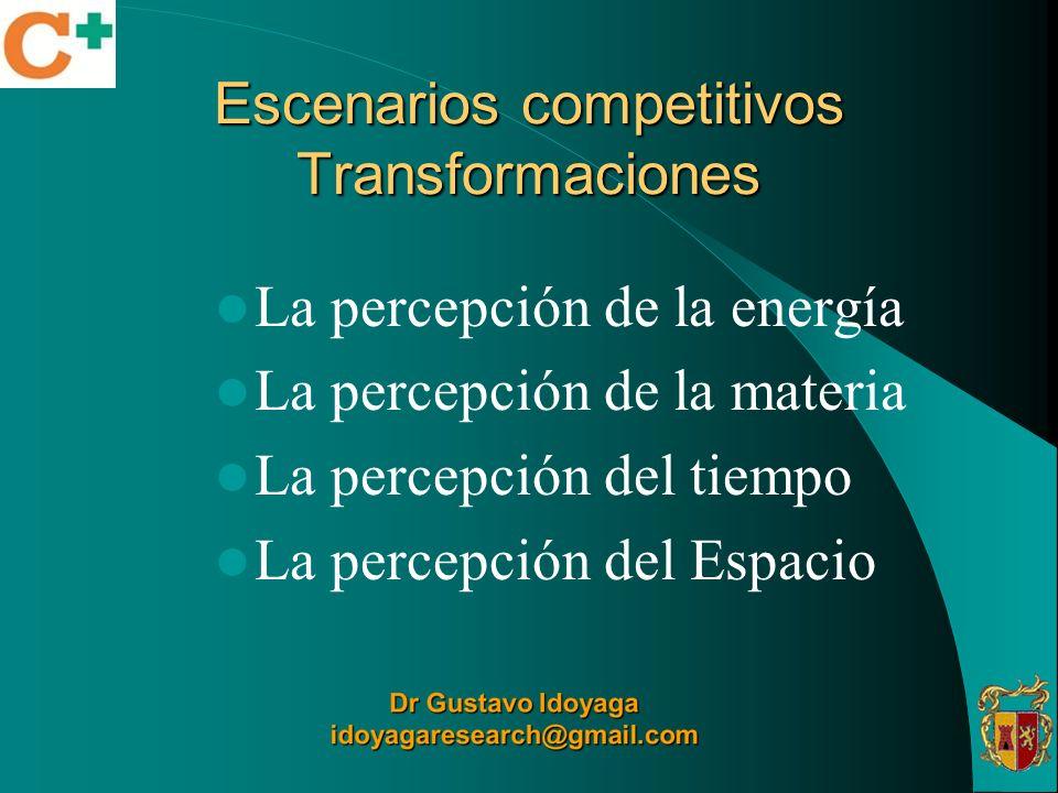 Escenarios competitivos Transformaciones