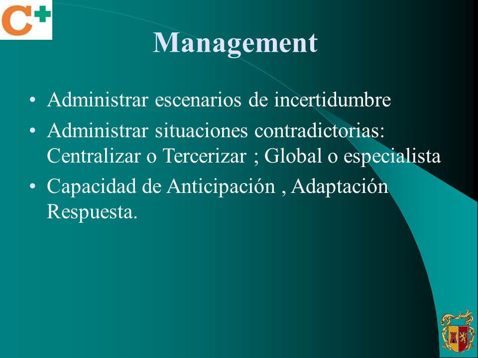 Management Administrar escenarios de incertidumbre