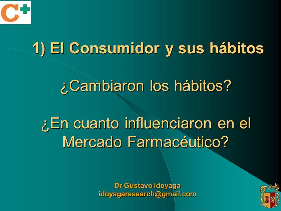 1) El Consumidor y sus hábitos ¿Cambiaron los hábitos