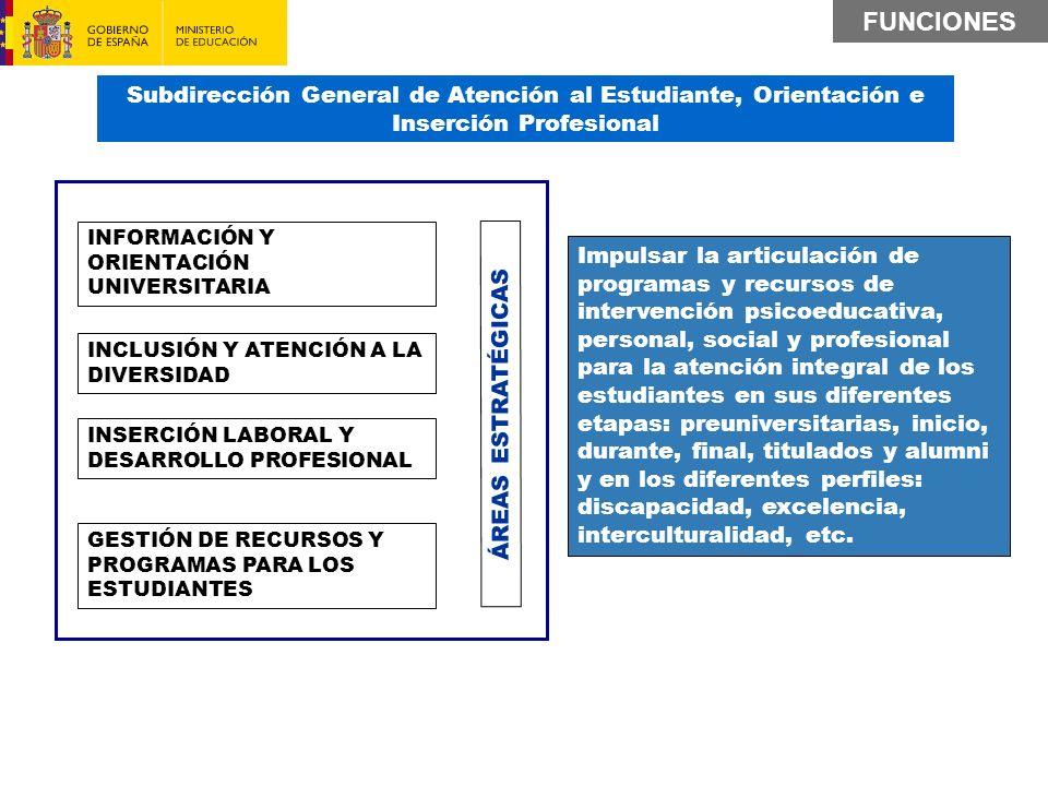 FUNCIONES Subdirección General de Atención al Estudiante, Orientación e Inserción Profesional. INFORMACIÓN Y ORIENTACIÓN UNIVERSITARIA.