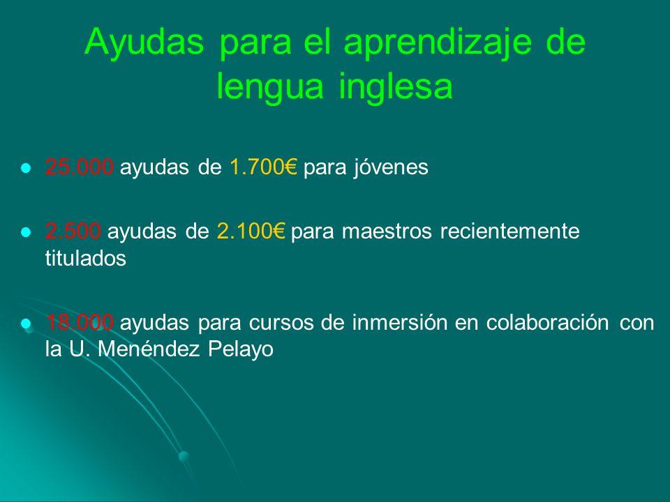 Ayudas para el aprendizaje de lengua inglesa
