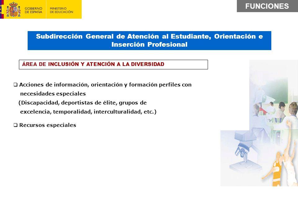 FUNCIONES Subdirección General de Atención al Estudiante, Orientación e Inserción Profesional.