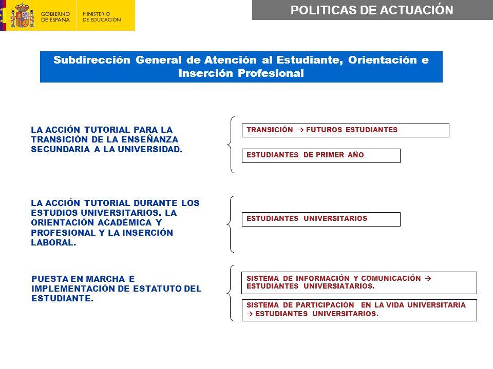 POLITICAS DE ACTUACIÓN