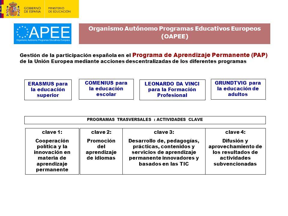 Organismo Autónomo Programas Educativos Europeos (OAPEE)