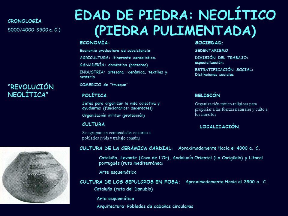 EDAD DE PIEDRA: NEOLÍTICO (PIEDRA PULIMENTADA)