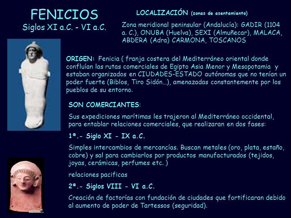 FENICIOS Siglos XI a.C. - VI a.C.