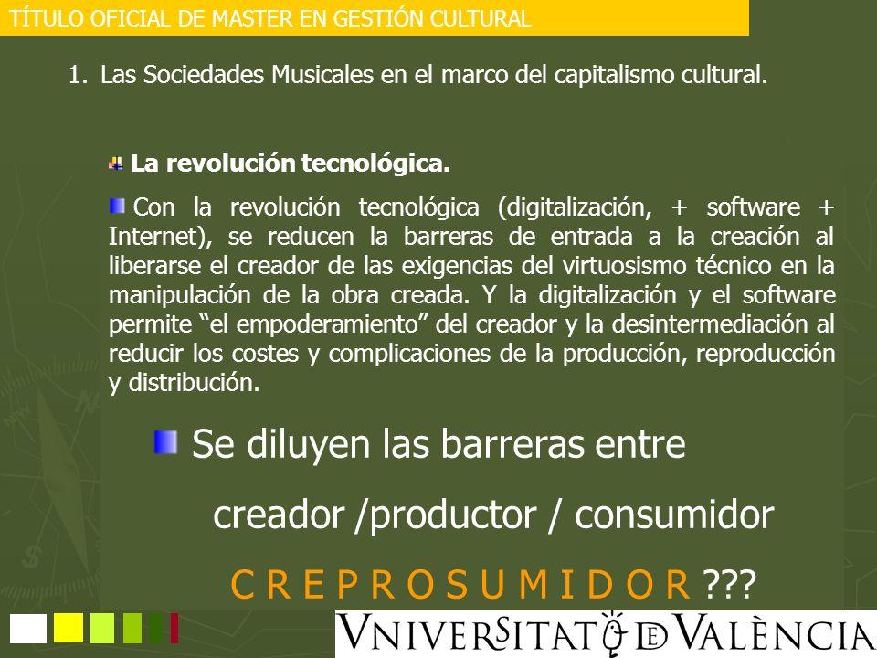 creador /productor / consumidor