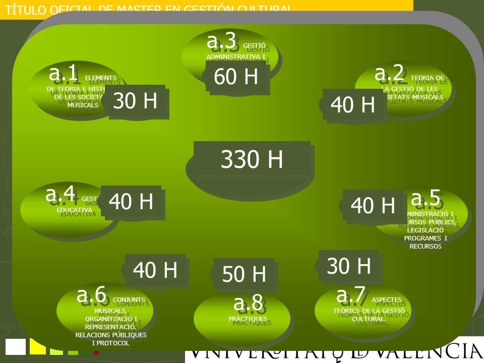 330 H a.3 GESTIÓ ADMINISTRATIVA I FAINACERA…NOVES TECNOLOGIES