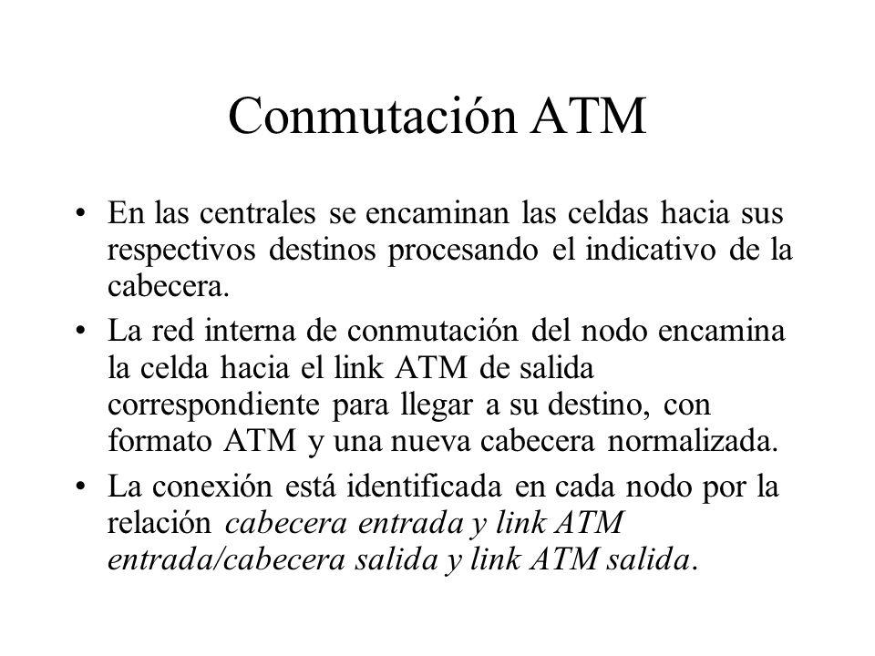 Conmutación ATM En las centrales se encaminan las celdas hacia sus respectivos destinos procesando el indicativo de la cabecera.