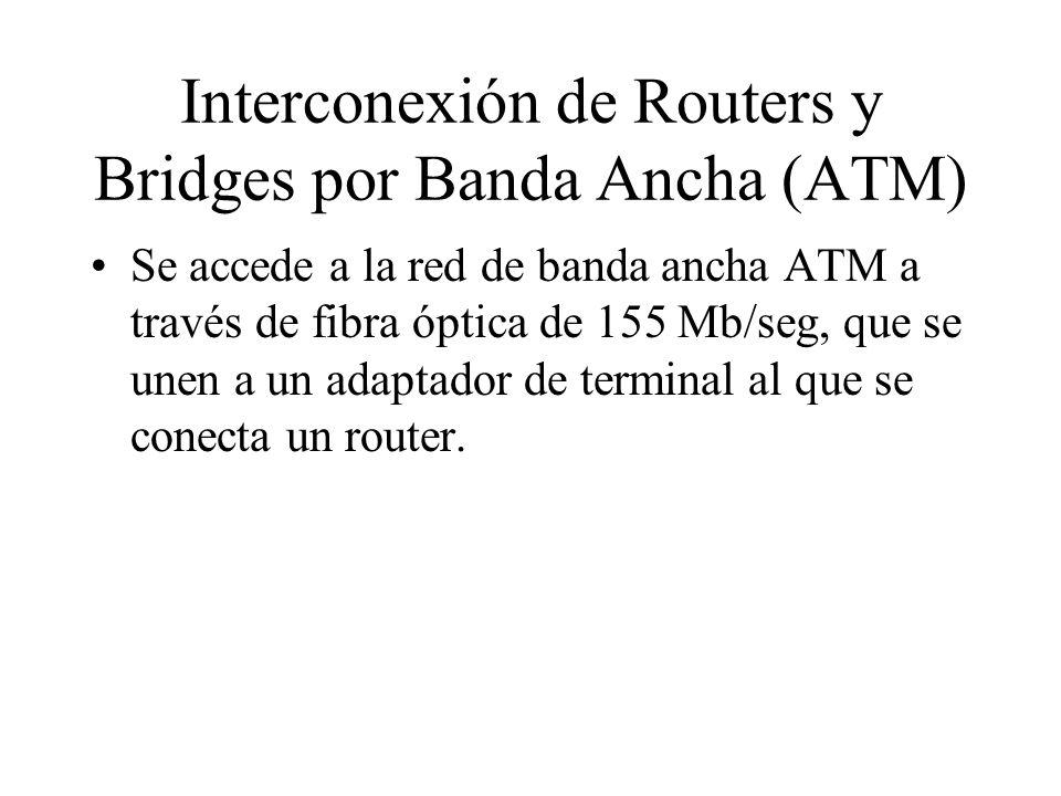Interconexión de Routers y Bridges por Banda Ancha (ATM)