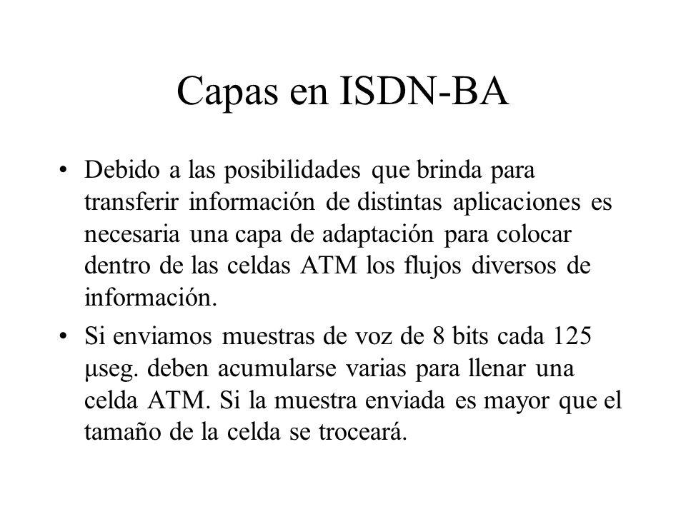 Capas en ISDN-BA