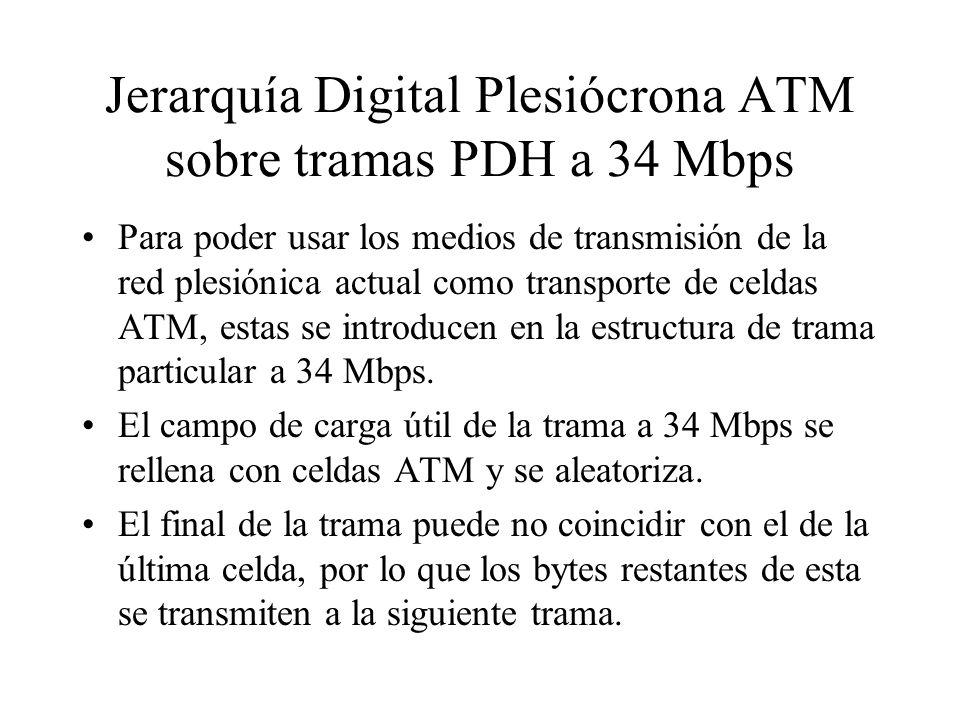 Jerarquía Digital Plesiócrona ATM sobre tramas PDH a 34 Mbps