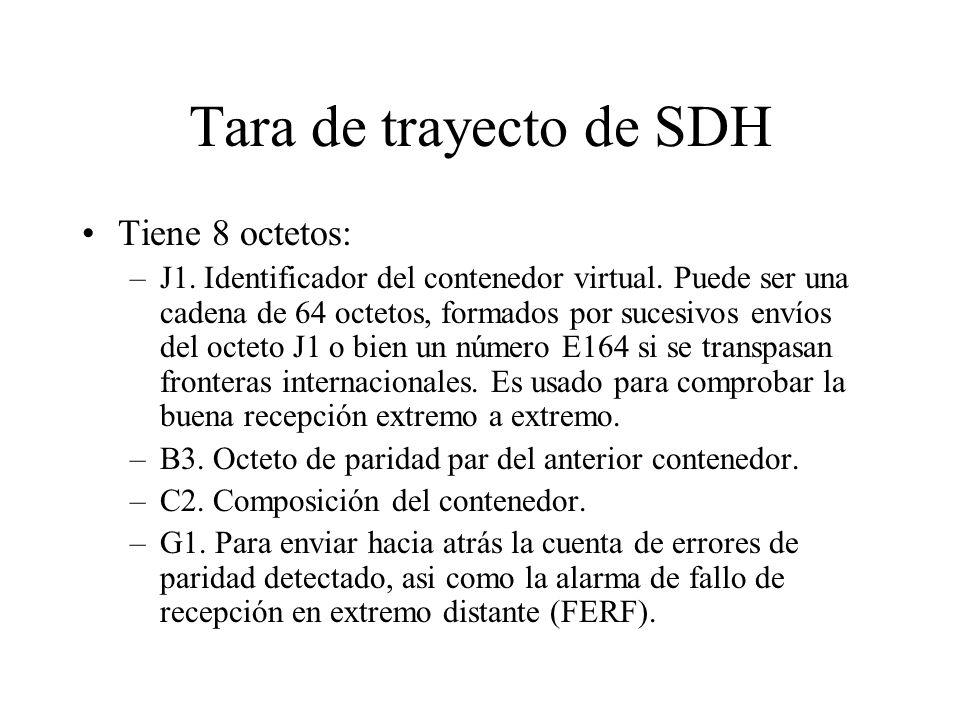 Tara de trayecto de SDH Tiene 8 octetos: