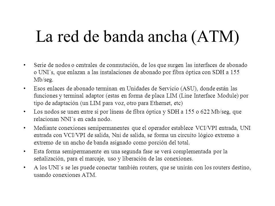 La red de banda ancha (ATM)