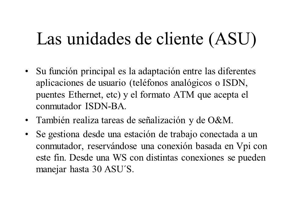 Las unidades de cliente (ASU)