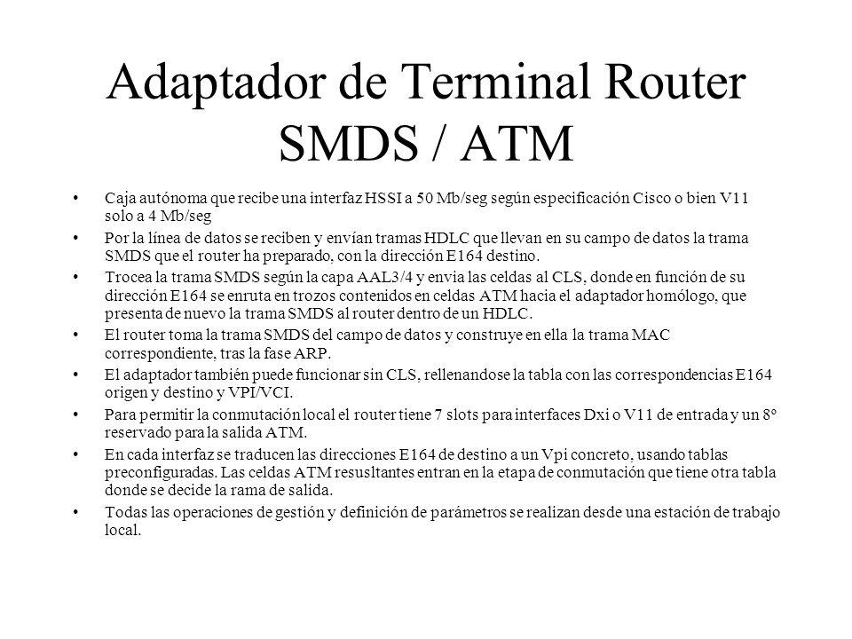 Adaptador de Terminal Router SMDS / ATM