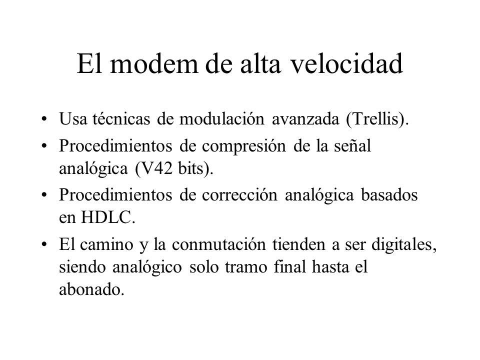 El modem de alta velocidad