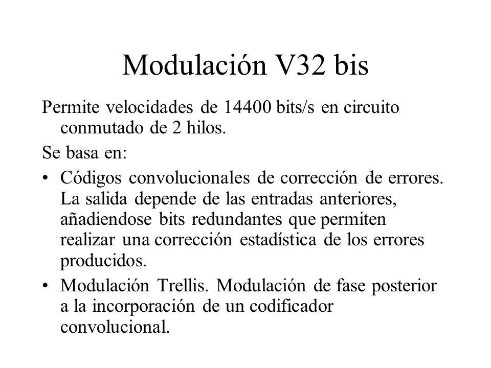 Modulación V32 bis Permite velocidades de 14400 bits/s en circuito conmutado de 2 hilos. Se basa en: