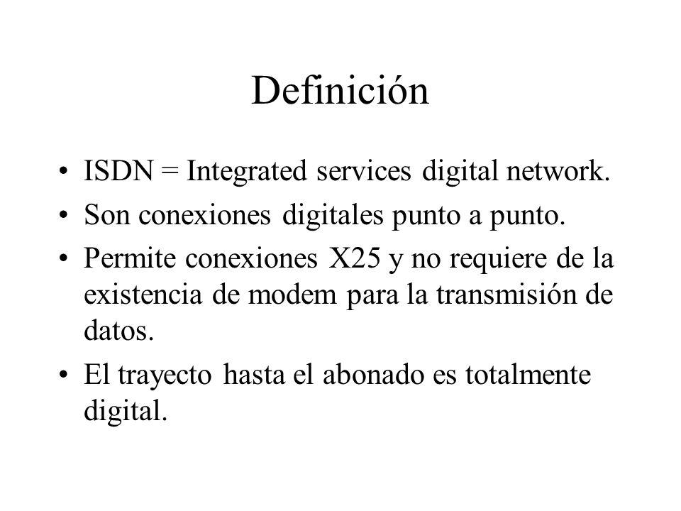Definición ISDN = Integrated services digital network.