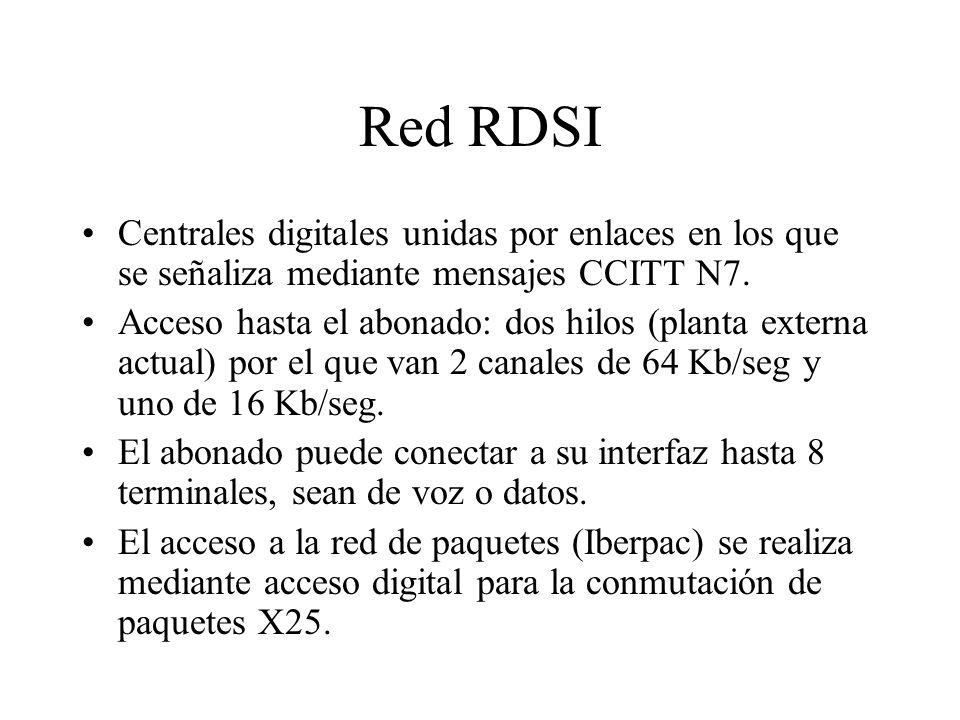 Red RDSI Centrales digitales unidas por enlaces en los que se señaliza mediante mensajes CCITT N7.