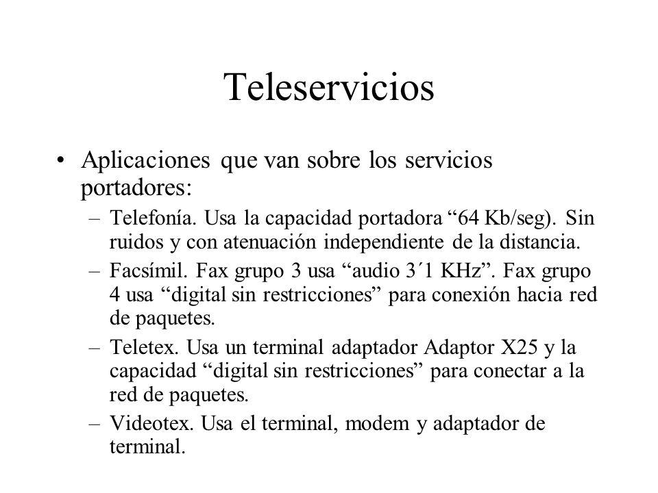 Teleservicios Aplicaciones que van sobre los servicios portadores: