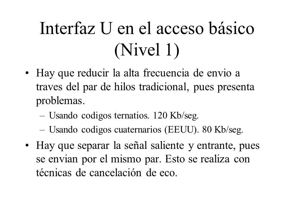 Interfaz U en el acceso básico (Nivel 1)