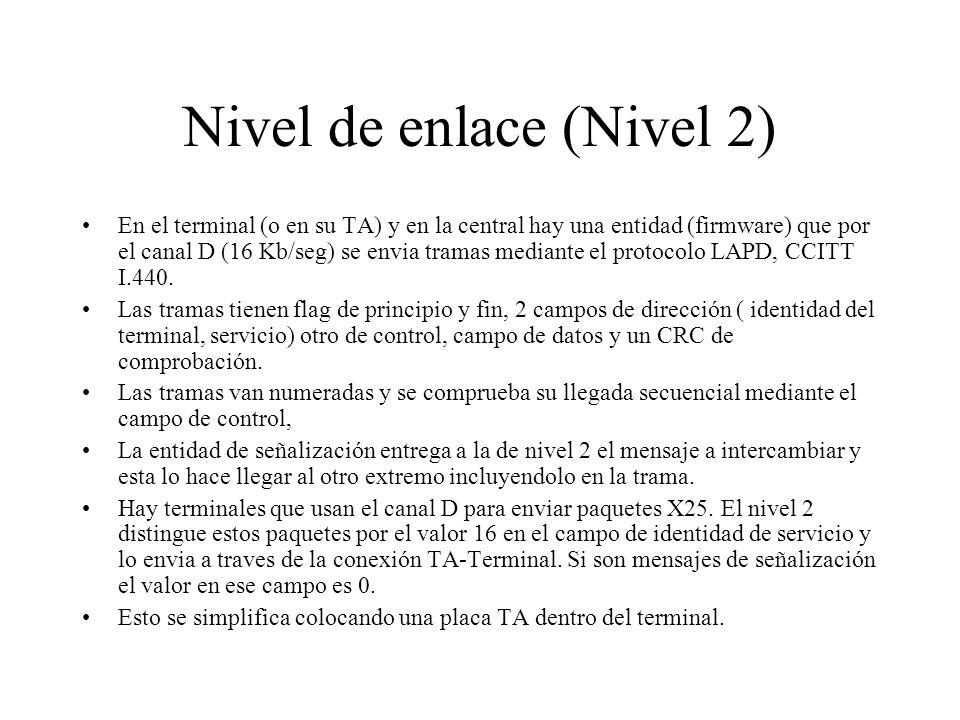 Nivel de enlace (Nivel 2)