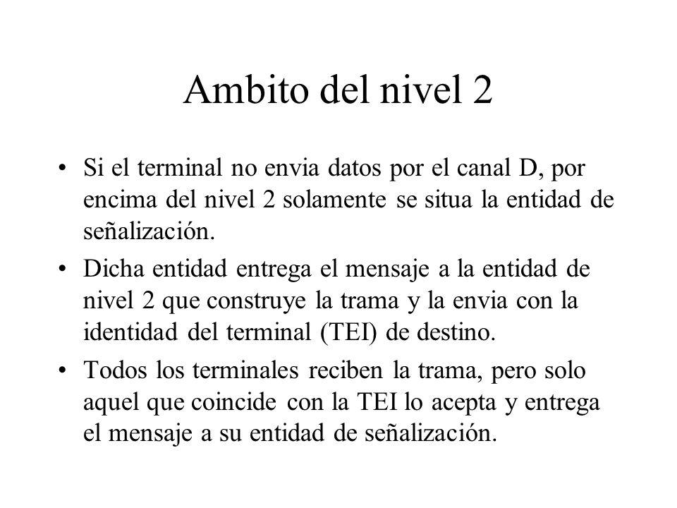 Ambito del nivel 2 Si el terminal no envia datos por el canal D, por encima del nivel 2 solamente se situa la entidad de señalización.
