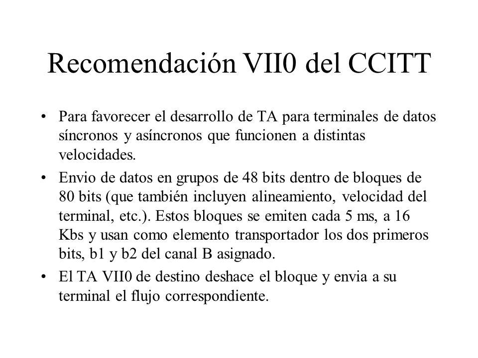 Recomendación VII0 del CCITT