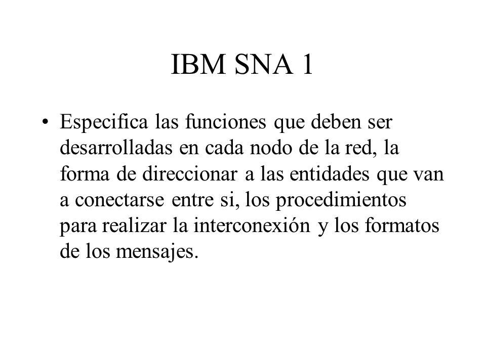 IBM SNA 1