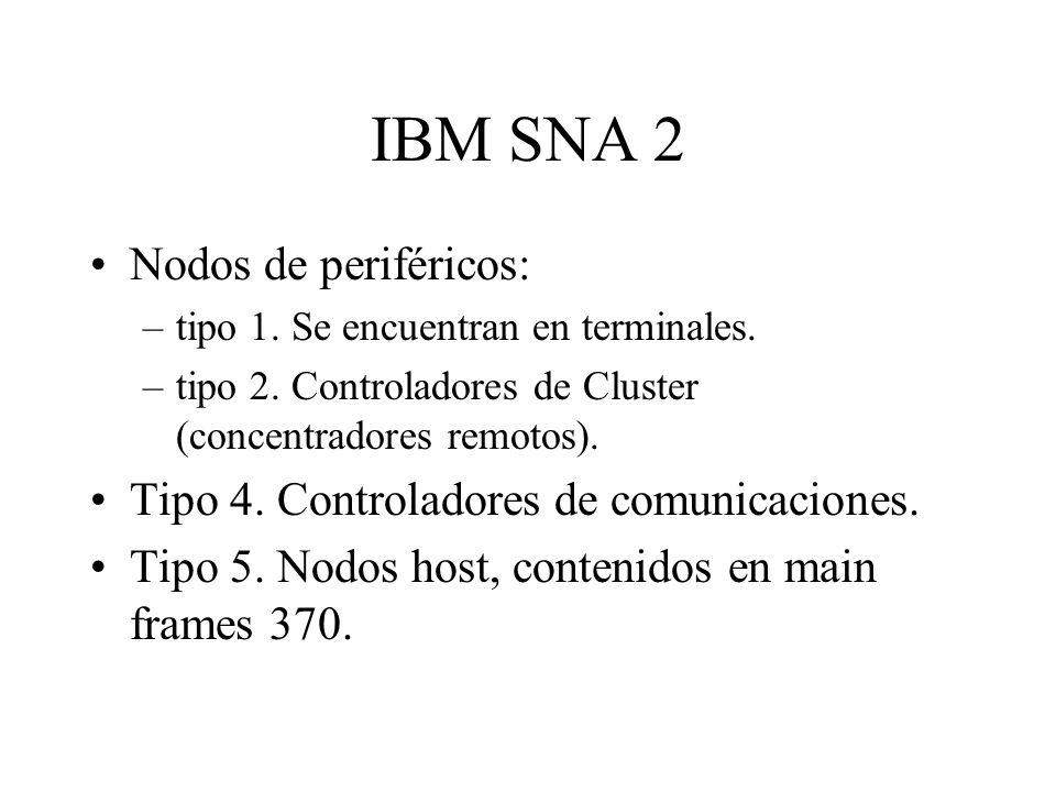 IBM SNA 2 Nodos de periféricos: