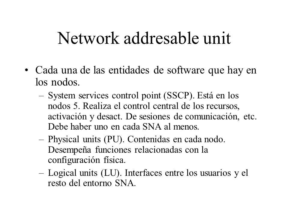 Network addresable unit