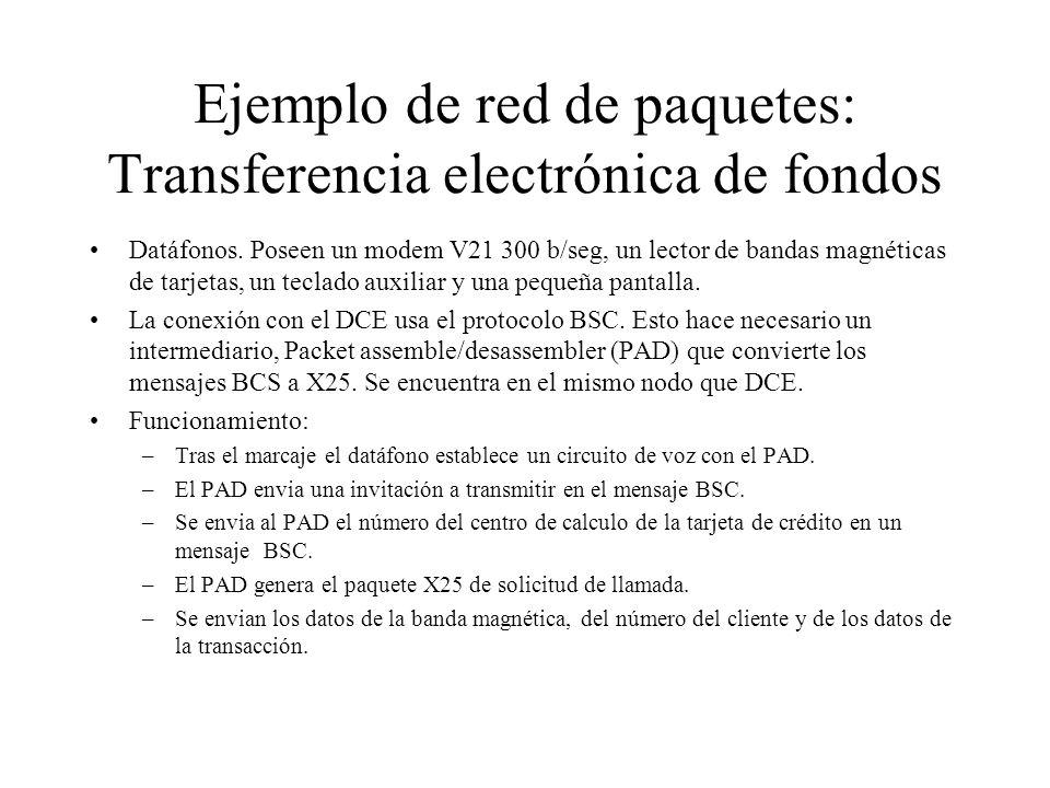 Ejemplo de red de paquetes: Transferencia electrónica de fondos