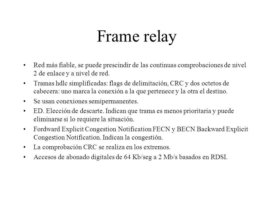 Frame relay Red más fiable, se puede prescindir de las continuas comprobaciones de nivel 2 de enlace y a nivel de red.