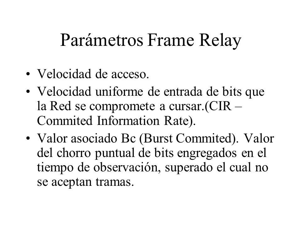 Parámetros Frame Relay