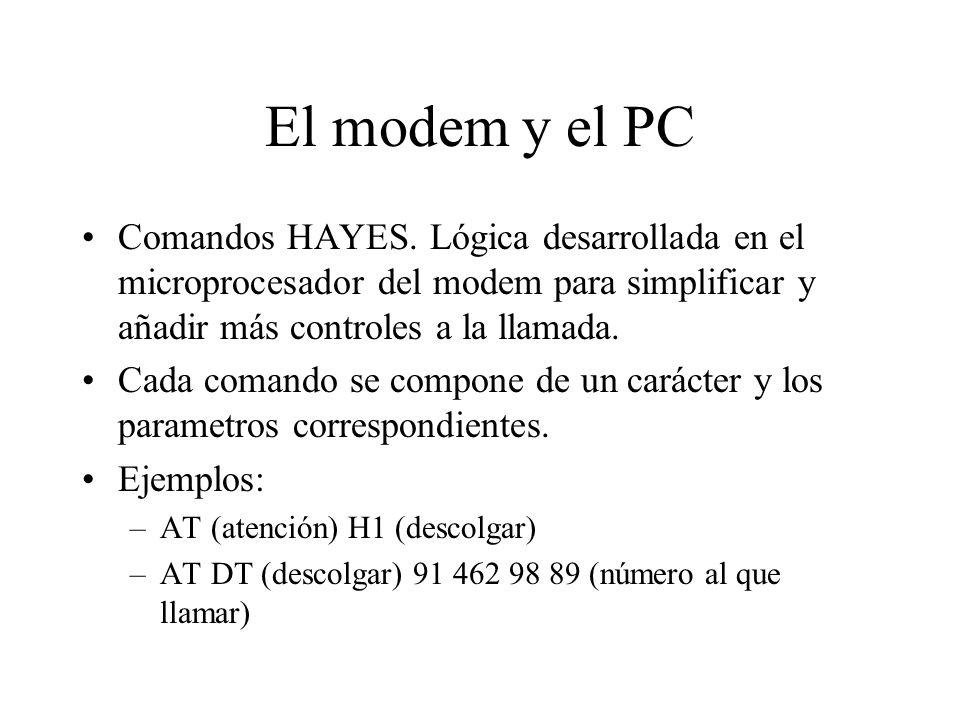 El modem y el PC Comandos HAYES. Lógica desarrollada en el microprocesador del modem para simplificar y añadir más controles a la llamada.