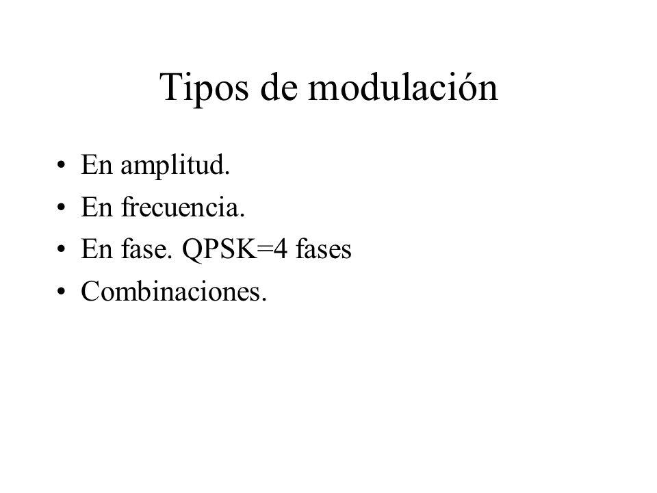 Tipos de modulación En amplitud. En frecuencia. En fase. QPSK=4 fases