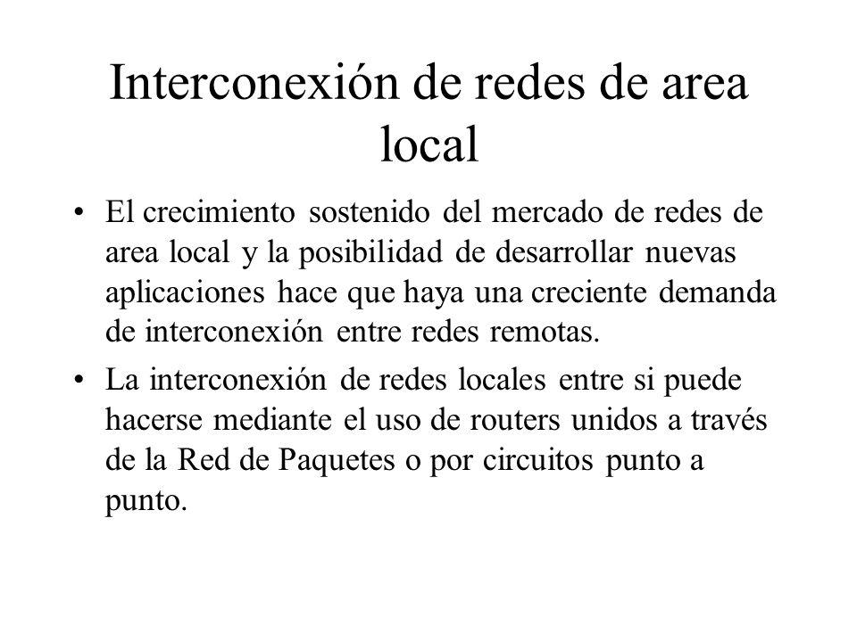 Interconexión de redes de area local