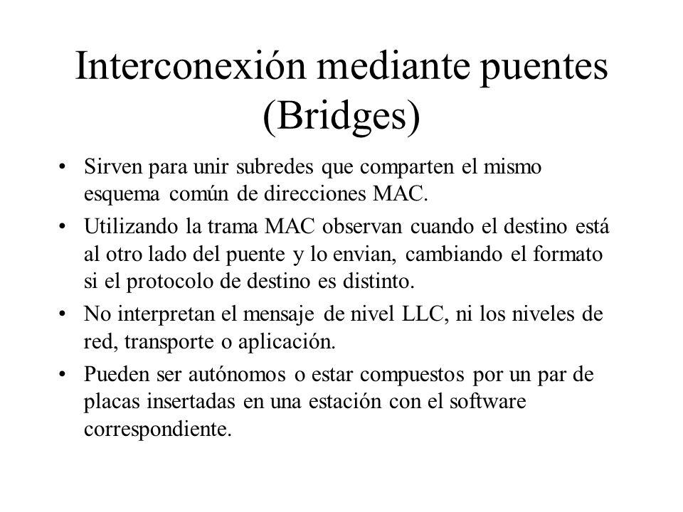 Interconexión mediante puentes (Bridges)