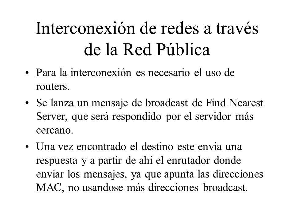 Interconexión de redes a través de la Red Pública